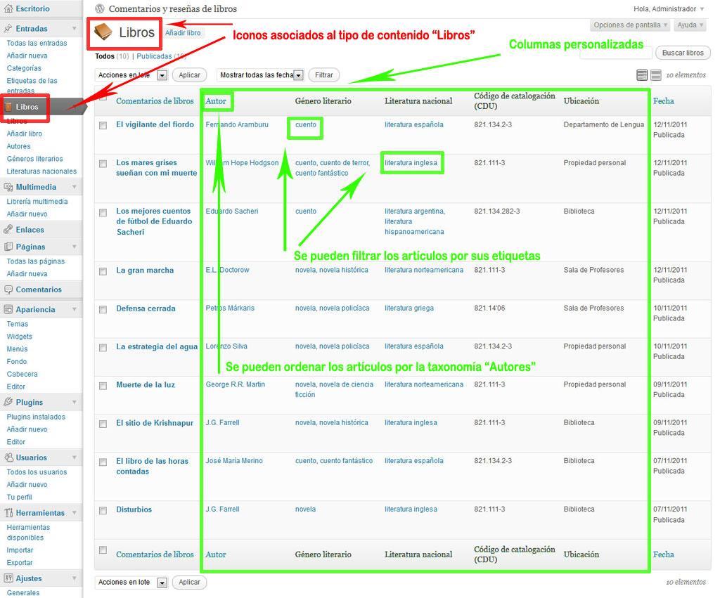 """Figura 1 - Interfaz de gestión del tipo de contenido """"Libros"""", con taxonomías y campos personalizados"""