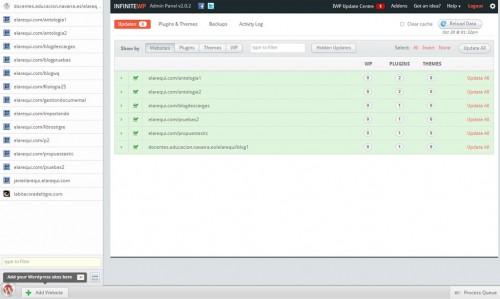 Figura 9. Todos los sitios administrados con InfiniteWP y sus actualizaciones